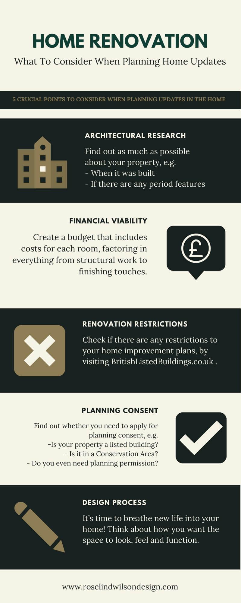 home renovation infographic